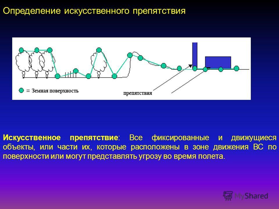 Определение искусственного препятствия Искусственное препятствие: Все фиксированные и движущиеся объекты, или части их, которые расположены в зоне движения ВС по поверхности или могут представлять угрозу во время полета.