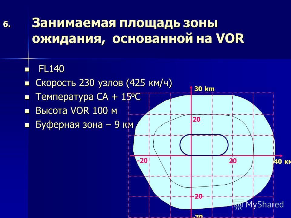 6. Занимаемая площадь зоны ожидания, основанной на VOR FL140 FL140 Скорость 230 узлов (425 км/ч) Скорость 230 узлов (425 км/ч) Температура СА + 15 о С Температура СА + 15 о С Высота VOR 100 м Высота VOR 100 м Буферная зона – 9 км Буферная зона – 9 км