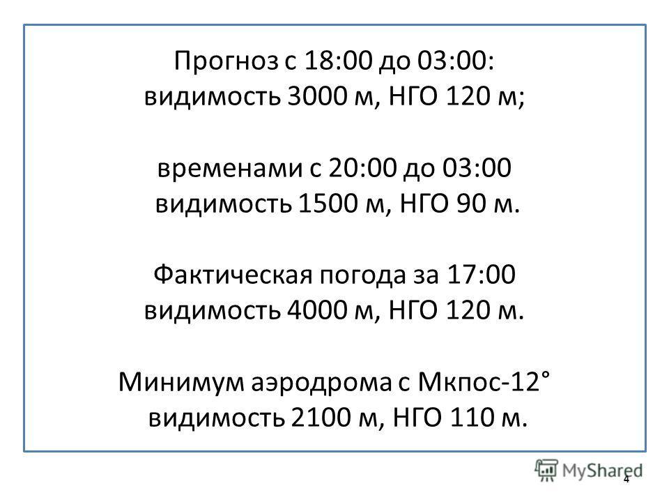 Прогноз с 18:00 до 03:00: видимость 3000 м, НГО 120 м; временами с 20:00 до 03:00 видимость 1500 м, НГО 90 м. Фактическая погода за 17:00 видимость 4000 м, НГО 120 м. Минимум аэродрома с Мкпос-12° видимость 2100 м, НГО 110 м. 4