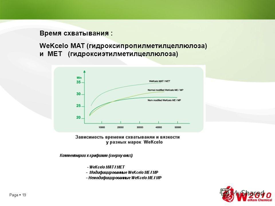 Page 19 Время схватывания : WeKcelo MAT (гидроксипропилметилцеллюлоза) и MET (гидроксиэтилметилцеллюлоза)
