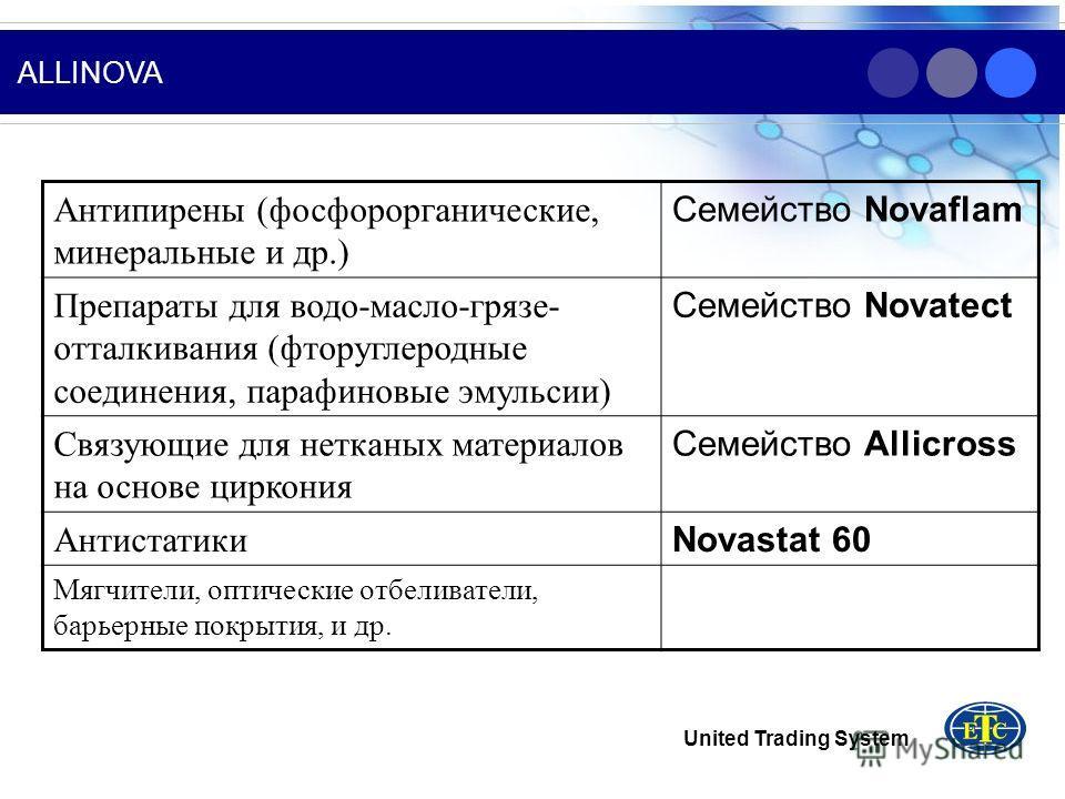 ALLINOVA United Trading System Антипирены (фосфорорганические, минеральные и др.) Семейство Novaflam Препараты для водо-масло-грязе- отталкивания (фторуглеродные соединения, парафиновые эмульсии) Семейство Novatect Связующие для нетканых материалов н