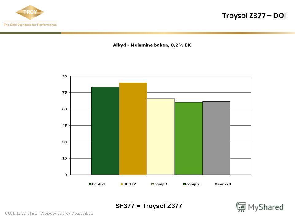 Troysol Z377 – DOI SF377 = Troysol Z377