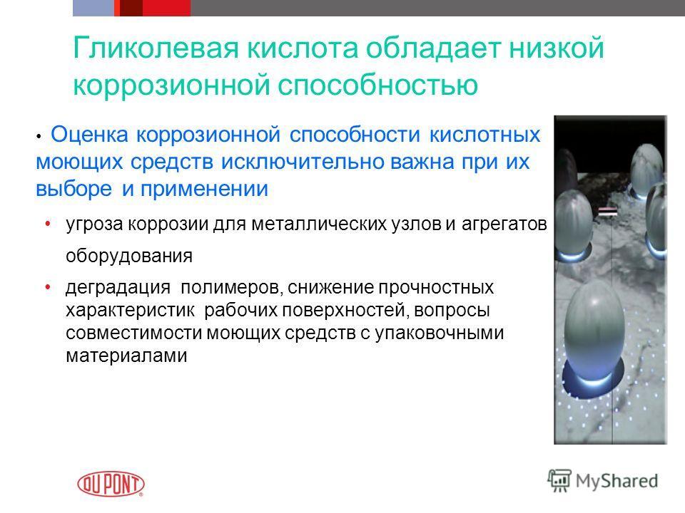 Гликолевая кислота в качестве эффективного антимикробного средства