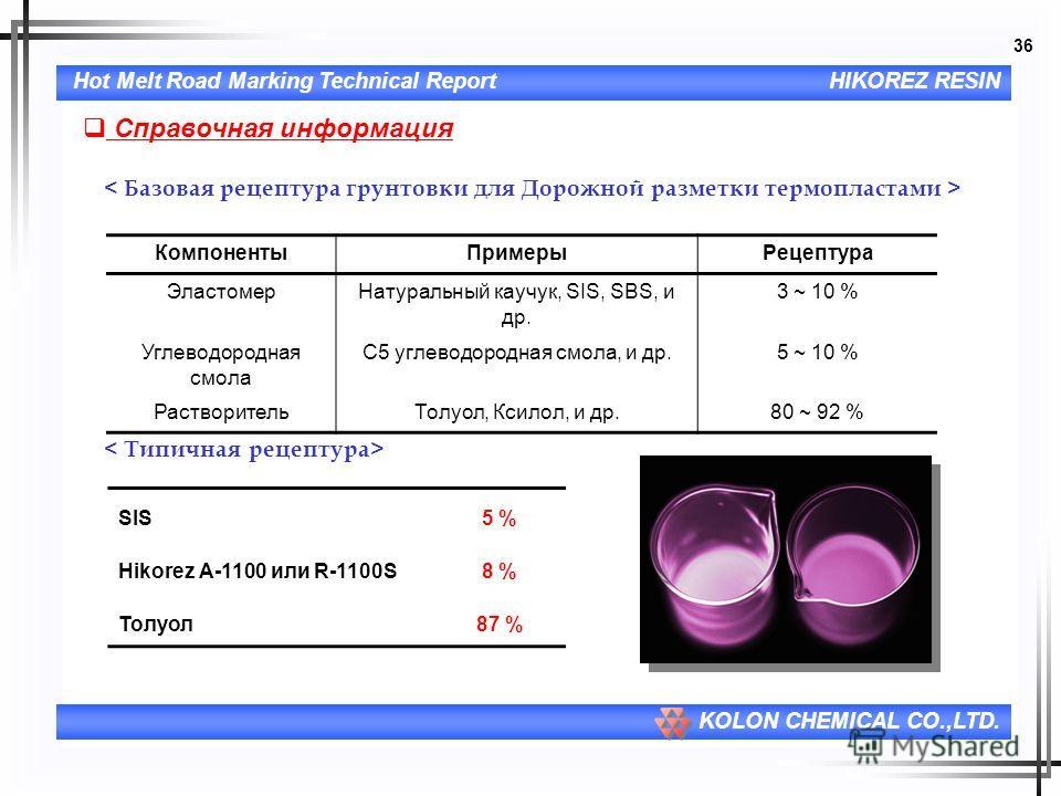 36 Hot Melt Road Marking Technical ReportHIKOREZ RESIN KOLON CHEMICAL CO.,LTD. Справочная информация КомпонентыПримерыРецептура ЭластомерНатуральный каучук, SIS, SBS, и др. 3 ~ 10 % Углеводородная смола C5 углеводородная смола, и др.5 ~ 10 % Раствори