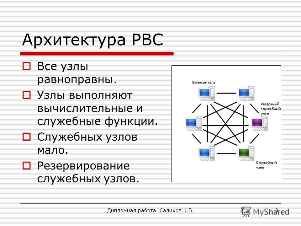 Дипломная работа. Салихов К.В.3 Архитектура РВС Все узлы равноправны. Узлы выполняют вычислительные и служебные функции. Служебных узлов мало. Резервирование служебных узлов.