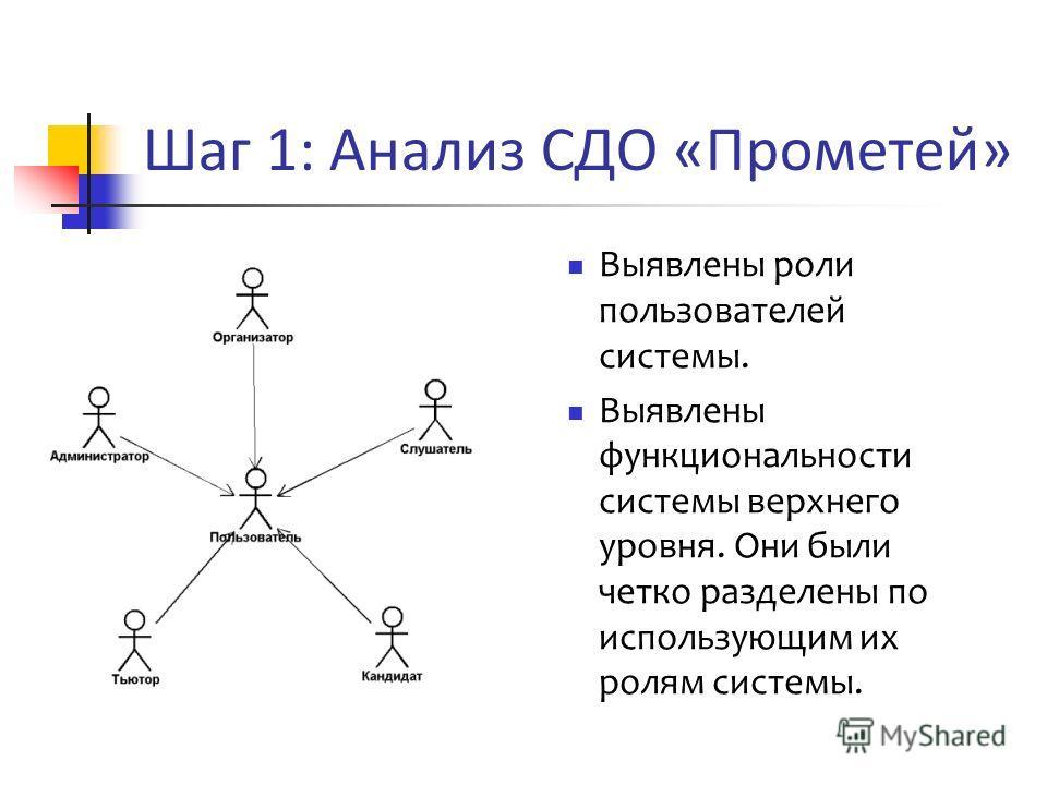 Шаг 1: Анализ СДО «Прометей» Выявлены роли пользователей системы. Выявлены функциональности системы верхнего уровня. Они были четко разделены по использующим их ролям системы.