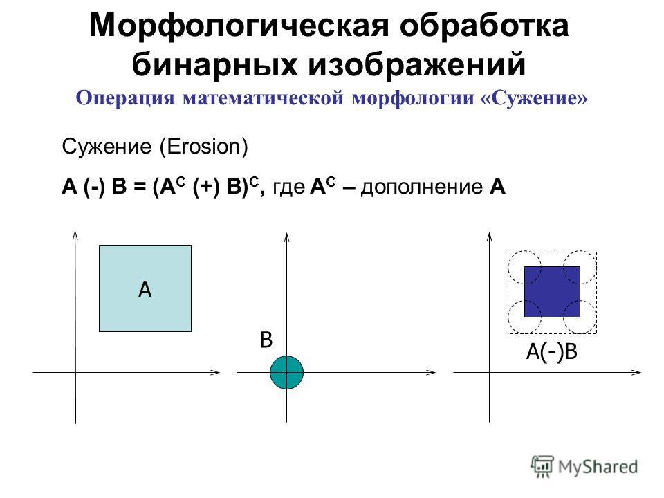 Сужение (Erosion) A (-) B = (A C (+) B) С, где A C – дополнение A A(-)B B A Морфологическая обработка бинарных изображений Операция математической морфологии «Сужение»