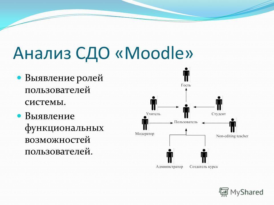 Анализ СДО «Moodle» Выявление ролей пользователей системы. Выявление функциональных возможностей пользователей.