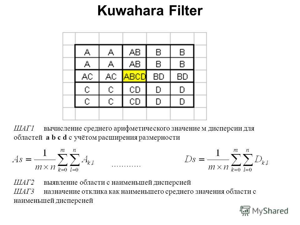 Kuwahara Filter ШАГ1вычисление среднего арифметического значение м дисперсии для областей a b c d с учётом расширения размерности ………… ШАГ2выявление области с наименьшей дисперсией ШАГ3 назначение отклика как наименьшего среднего значения области с н
