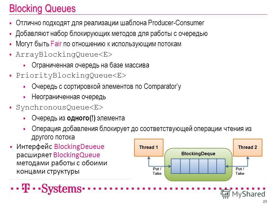 Blocking Queues 20 Отлично подходят для реализации шаблона Producer-Consumer Добавляют набор блокирующих методов для работы с очередью Могут быть Fair по отношению к использующим потокам ArrayBlockingQueue Ограниченная очередь на базе массива Priorit