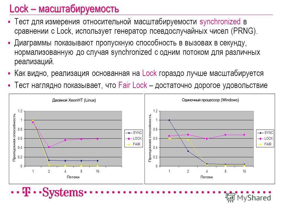 Lock – масштабируемость Тест для измерения относительной масштабируемости synchronized в сравнении с Lock, использует генератор псевдослучайных чисел (PRNG). Диаграммы показывают пропускную способность в вызовах в секунду, нормализованную до случая s