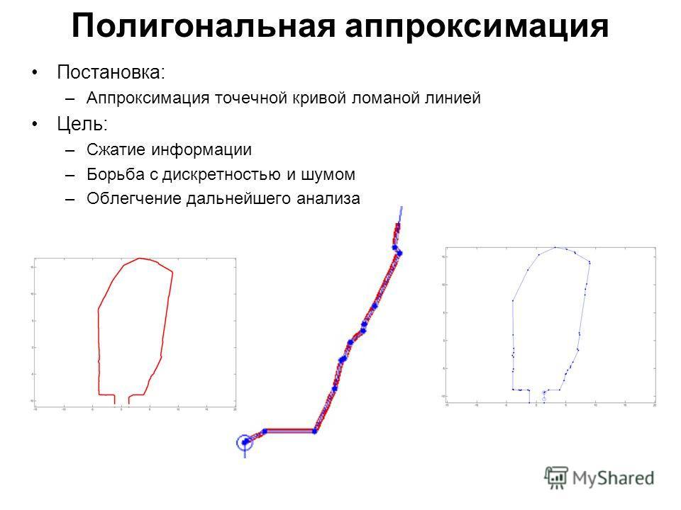 Полигональная аппроксимация Постановка: –Аппроксимация точечной кривой ломаной линией Цель: –Сжатие информации –Борьба с дискретностью и шумом –Облегчение дальнейшего анализа