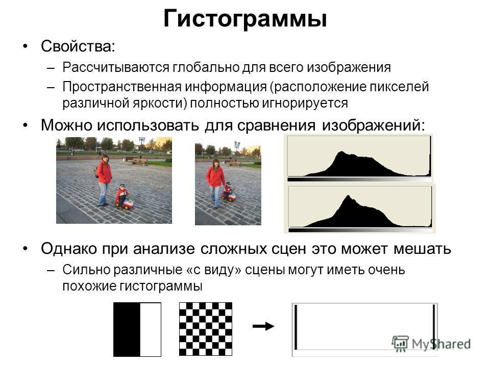 Гистограммы Свойства: –Рассчитываются глобально для всего изображения –Пространственная информация (расположение пикселей различной яркости) полностью игнорируется Можно использовать для сравнения изображений: Однако при анализе сложных сцен это може