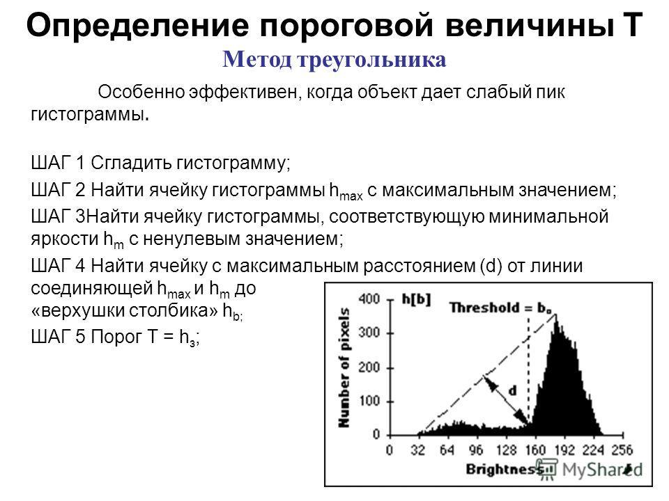Особенно эффективен, когда объект дает слабый пик гистограммы. ШАГ 1 Сгладить гистограмму; ШАГ 2 Найти ячейку гистограммы h max с максимальным значением; ШАГ 3Найти ячейку гистограммы, соответствующую минимальной яркости h m с ненулевым значением; ША