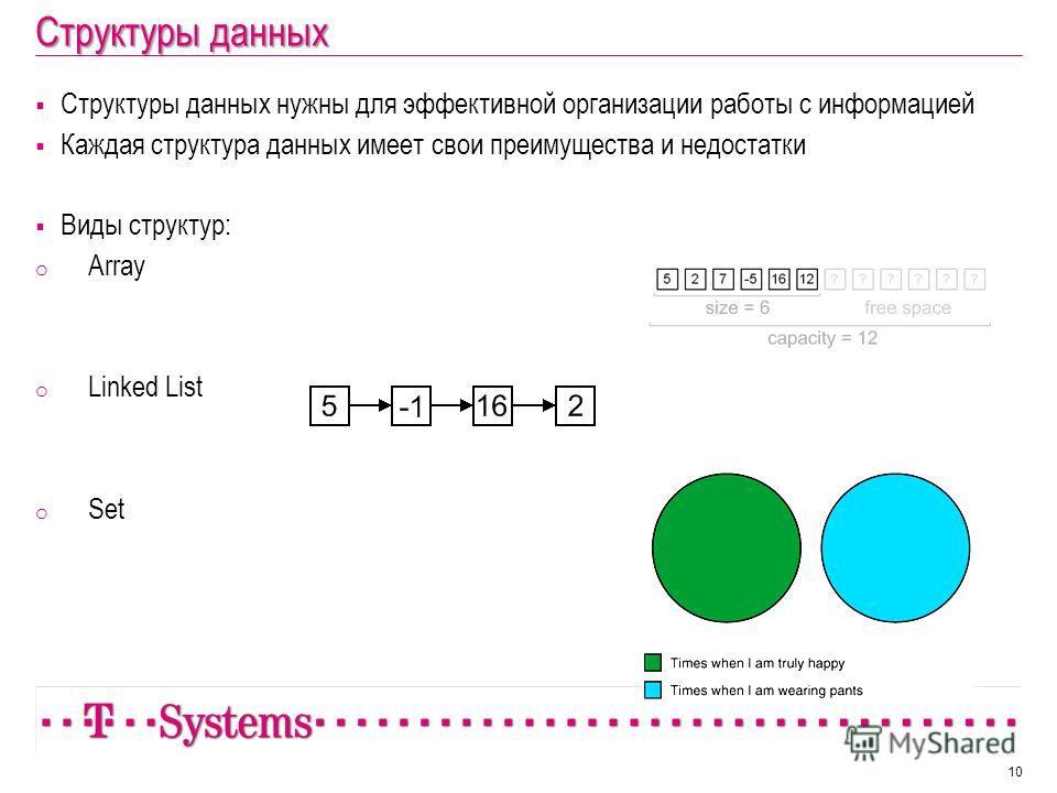Структуры данных Структуры данных нужны для эффективной организации работы с информацией Каждая структура данных имеет свои преимущества и недостатки Виды структур: o Array o Linked List o Set 10