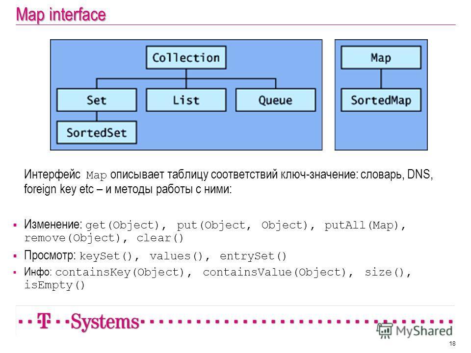 Map interface Интерфейс Map описывает таблицу соответствий ключ-значение: словарь, DNS, foreign key etc – и методы работы с ними: Изменение: get(Object), put(Object, Object), putAll(Map), remove(Object), clear() Просмотр: keySet(), values(), entrySet