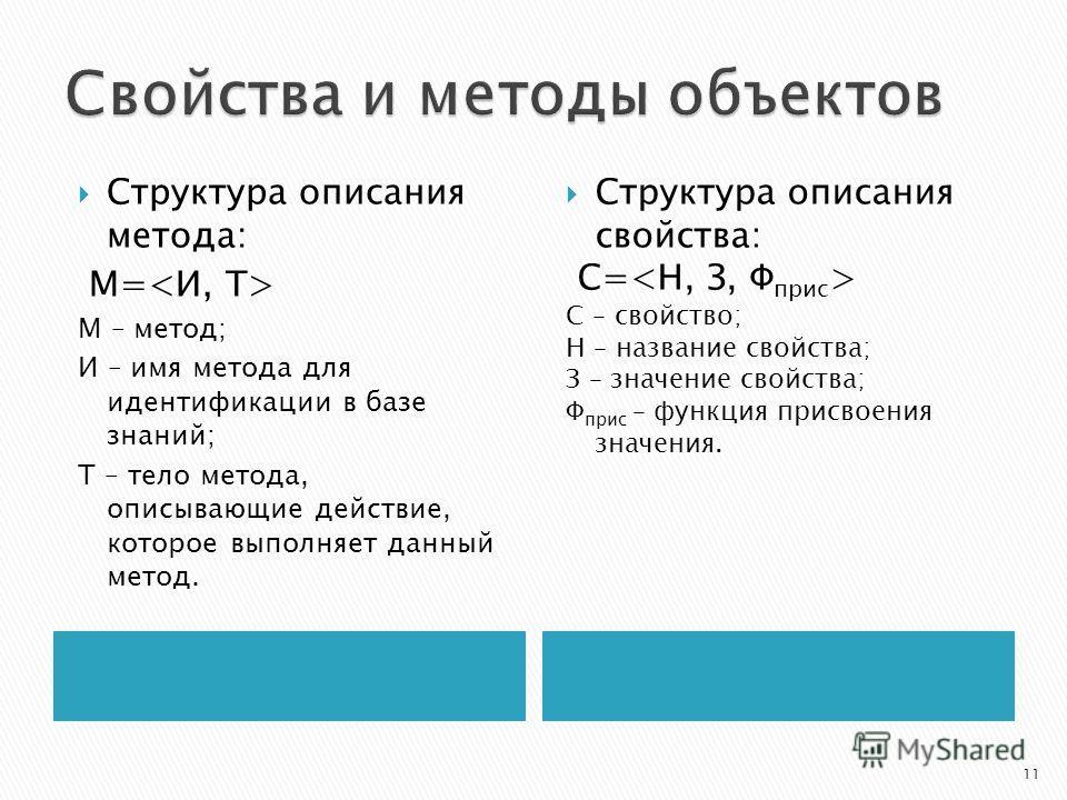 Структура описания метода: М= М – метод; И – имя метода для идентификации в базе знаний; Т – тело метода, описывающие действие, которое выполняет данный метод. Структура описания свойства: С= С – свойство; Н – название свойства; З – значение свойства