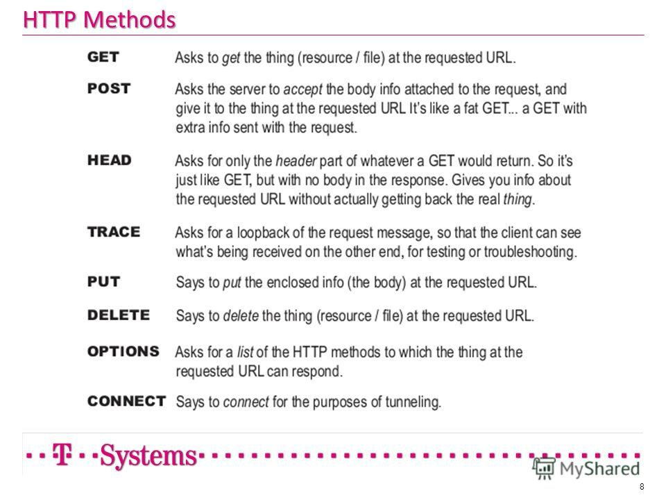 HTTP Methods 8