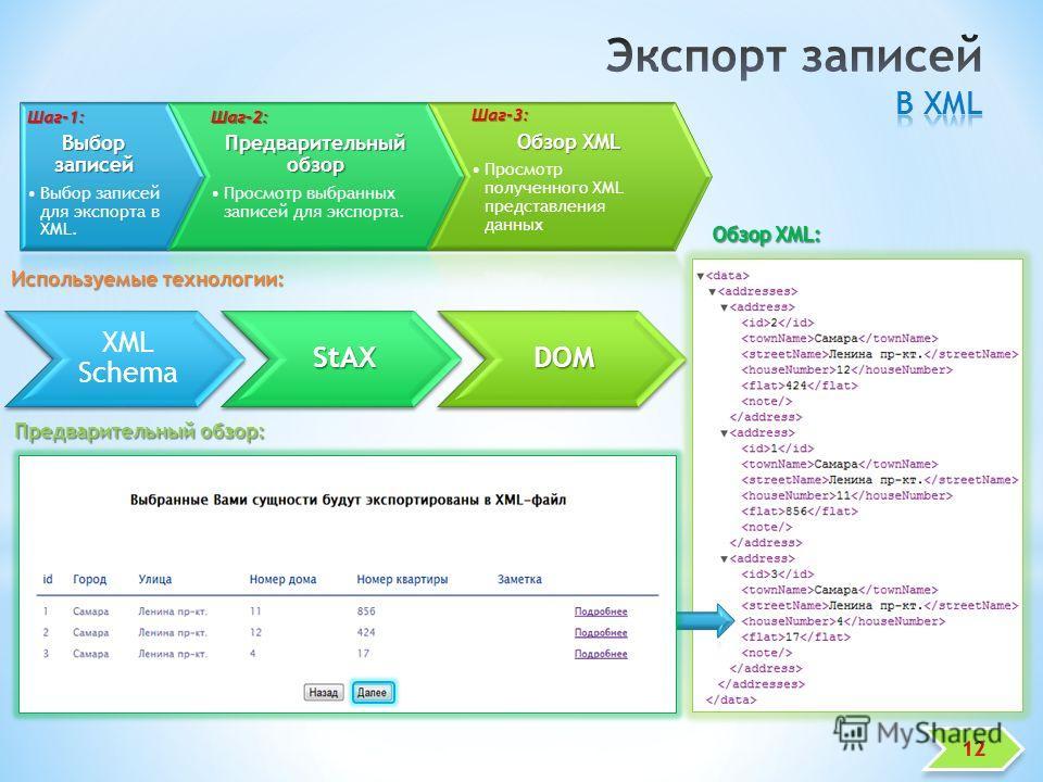 Шаг-1: Выбор записей Выбор записей для экспорта в XML.Шаг-2: Предварительный обзор Просмотр выбранных записей для экспорта.Шаг-3: Обзор XML Просмотр полученного XML представления данных XML SchemaStAXDOM Используемые технологии: Предварительный обзор