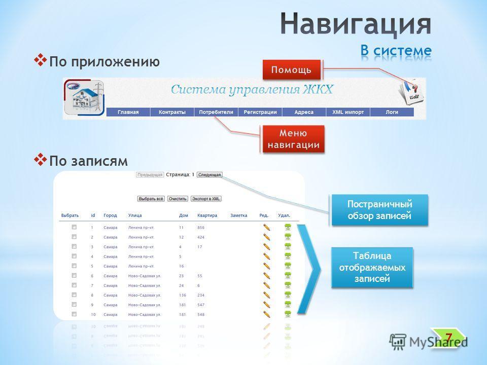 По приложению По записям Постраничный обзор записей Таблица отображаемых записей