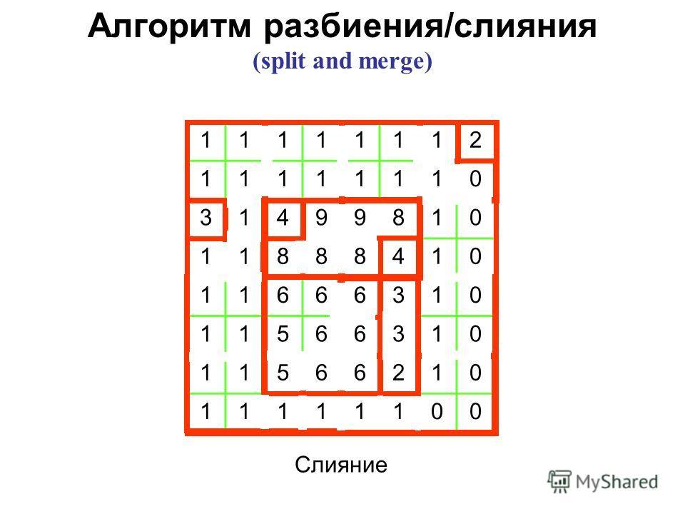 Слияние 11111112 11111110 31499810 11888410 11666310 11566310 11566210 11111100 Алгоритм разбиения/слияния (split and merge)