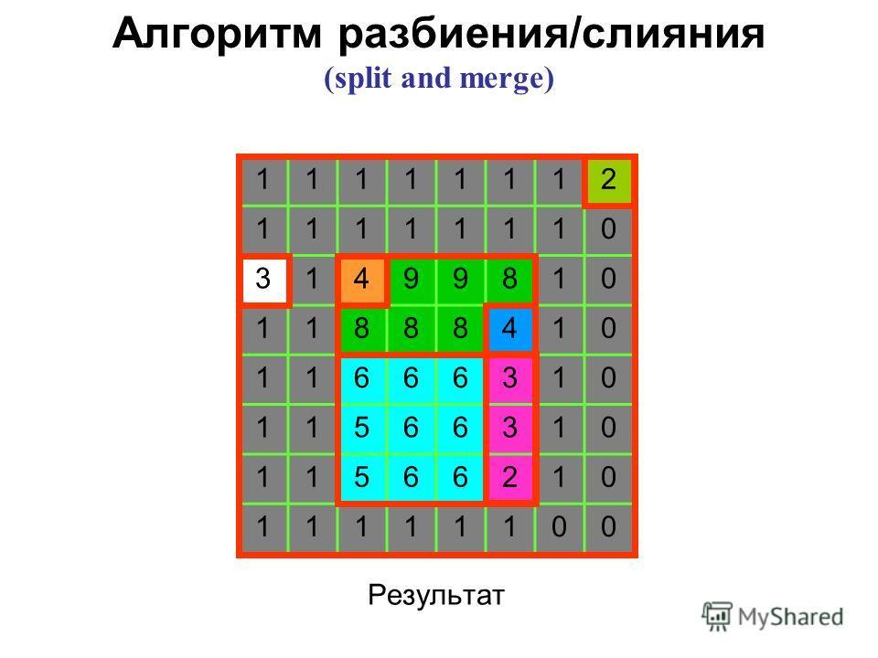 Результат 11111112 11111110 31499810 11888410 11666310 11566310 11566210 11111100 Алгоритм разбиения/слияния (split and merge)