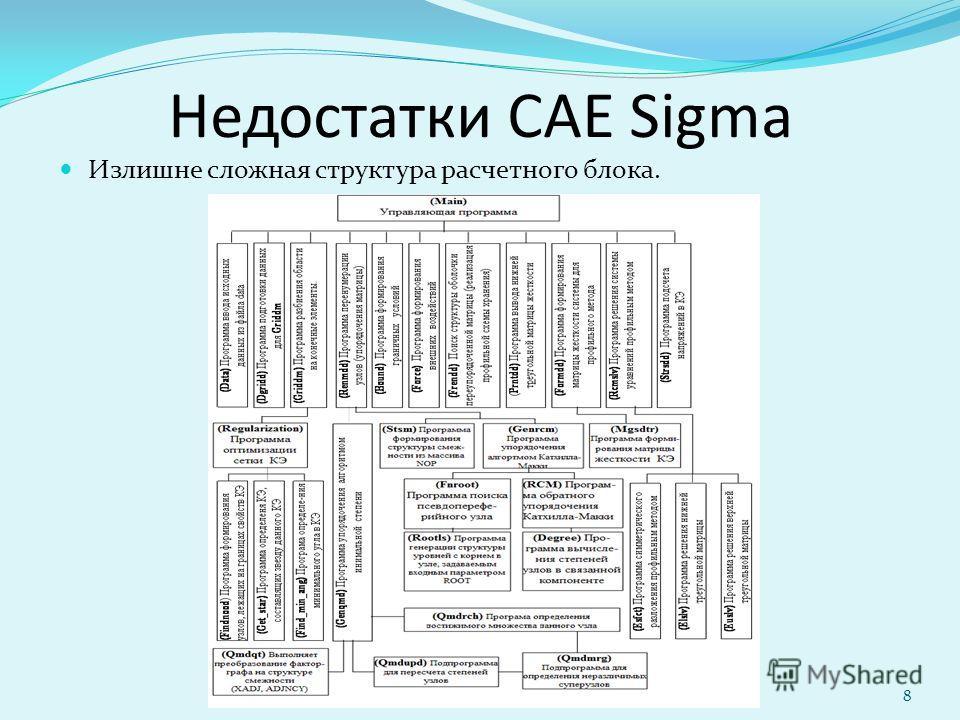 Недостатки CAE Sigma Излишне сложная структура расчетного блока. 8