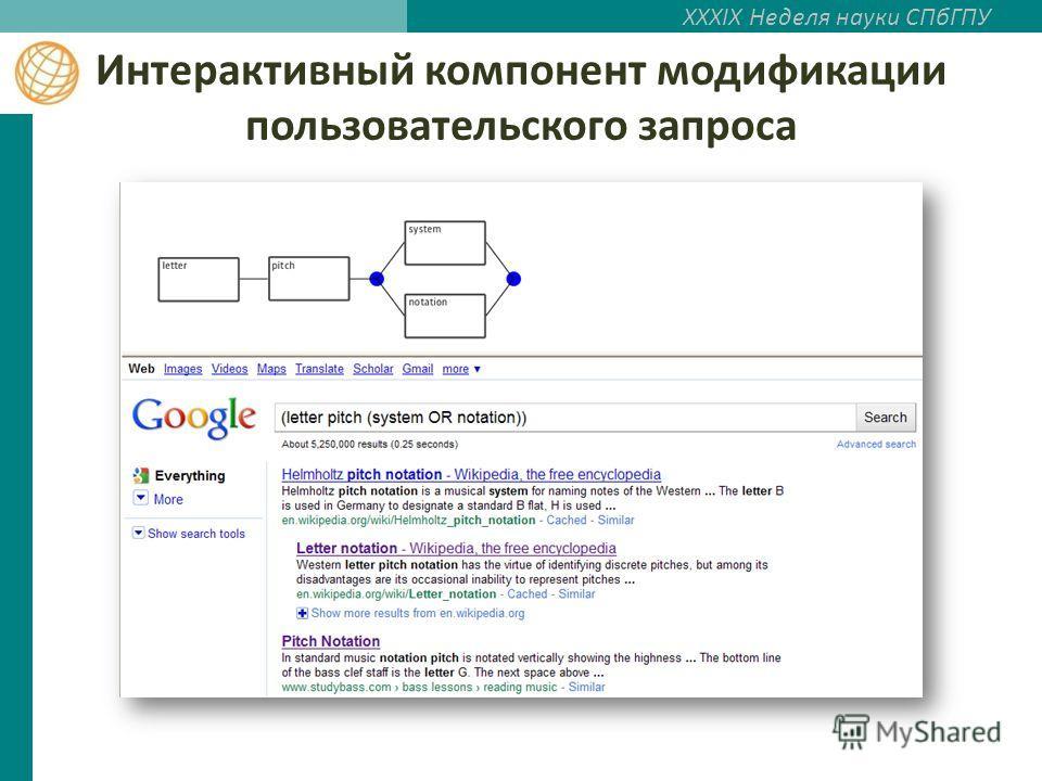 XXXIX Неделя науки СПбГПУ Интерактивный компонент модификации пользовательского запроса
