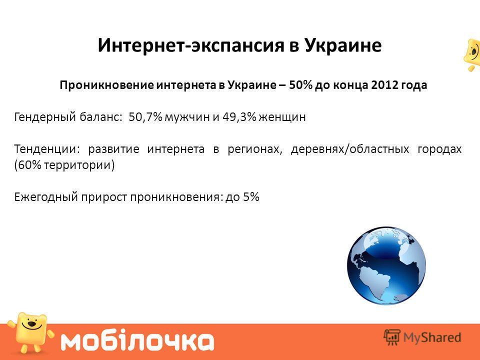 Интернет-экспансия в Украине Проникновение интернета в Украине – 50% до конца 2012 года Гендерный баланс: 50,7% мужчин и 49,3% женщин Тенденции: развитие интернета в регионах, деревнях/областных городах (60% территории) Ежегодный прирост проникновени