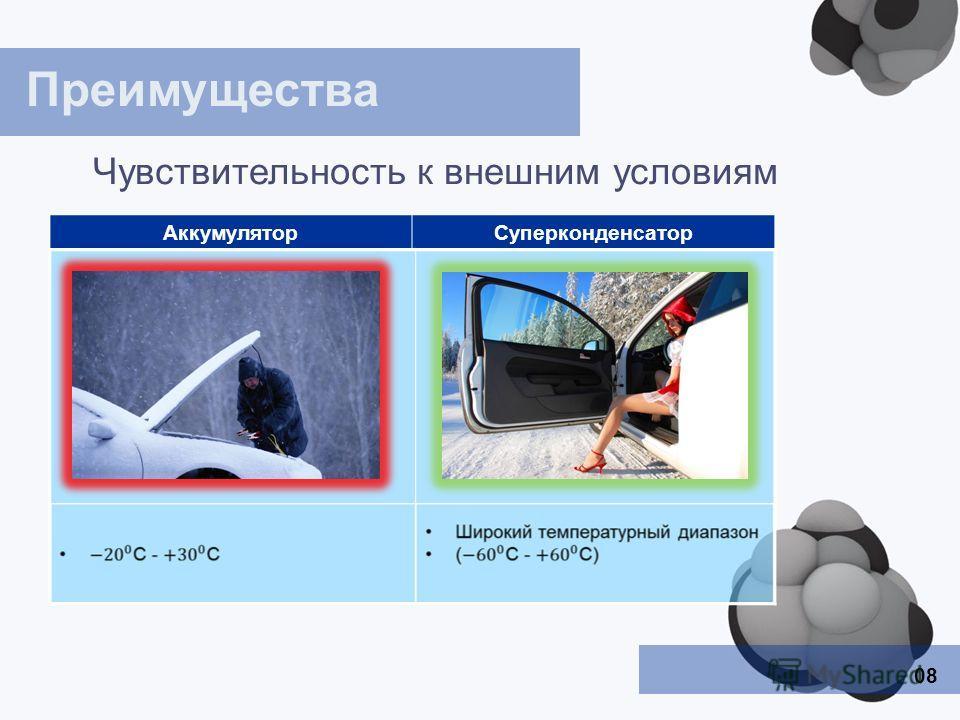 08 Преимущества Чувствительность к внешним условиям АккумуляторСуперконденсатор