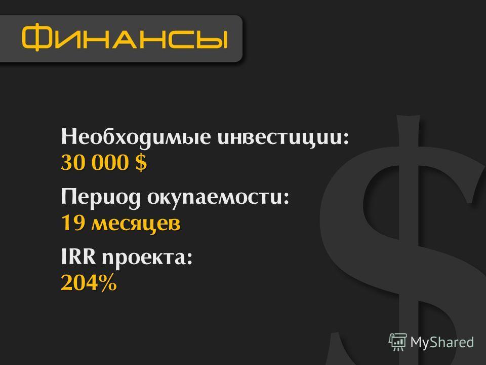 30 000 $ Необходимые инвестиции: 30 000 $ 19 месяцев Период окупаемости: 19 месяцев 204% IRR проекта: 204% $