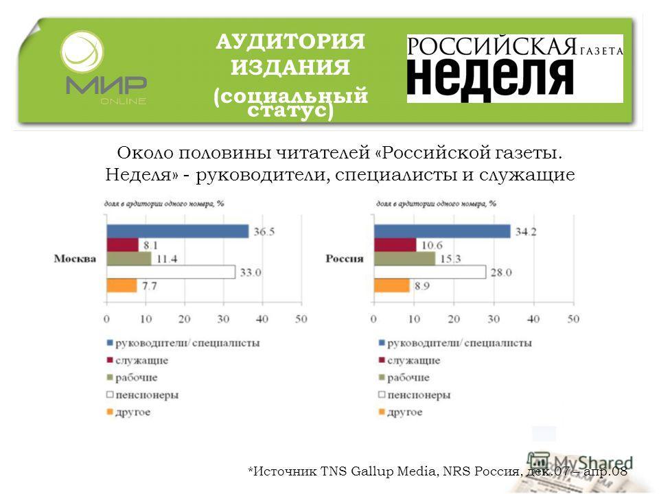 АУДИТОРИЯ ИЗДАНИЯ (социальный статус) Около половины читателей «Российской газеты. Неделя» - руководители, специалисты и служащие *Источник TNS Gallup Media, NRS Россия, дек.07 – апр.08