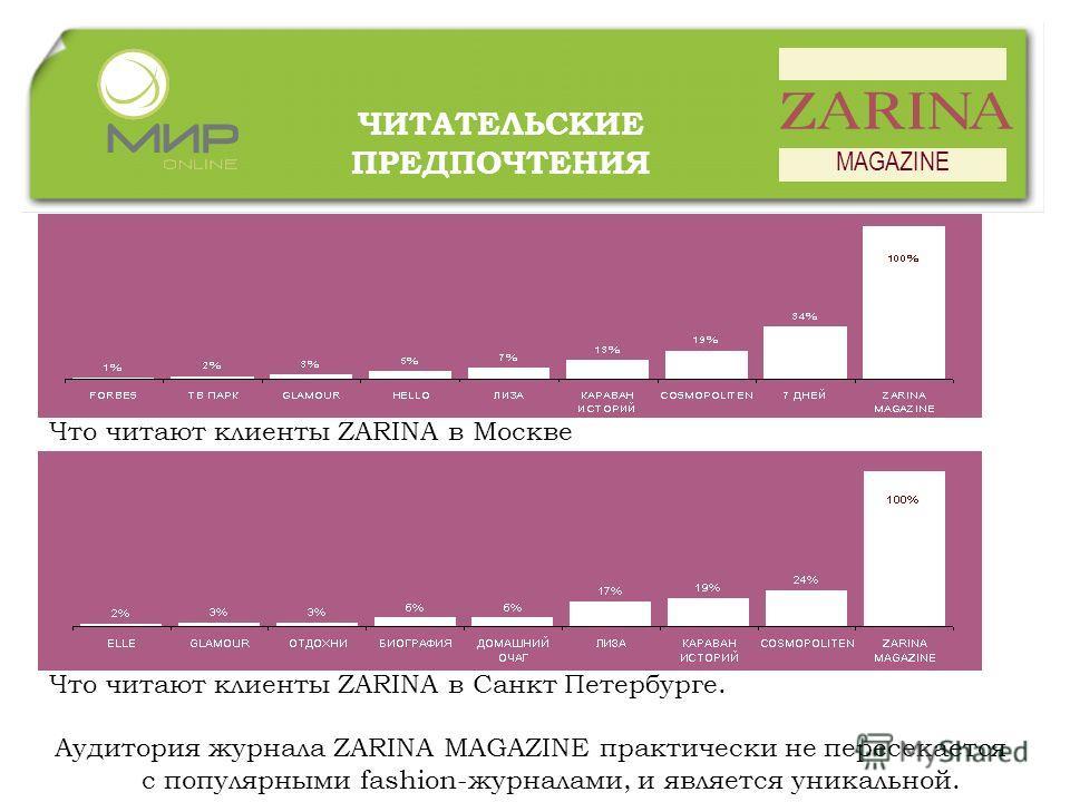 ЧИТАТЕЛЬСКИЕ ПРЕДПОЧТЕНИЯ MAGAZINE Что читают клиенты ZARINA в Москве Что читают клиенты ZARINA в Санкт Петербурге. Аудитория журнала ZARINA MAGAZINE практически не пересекается с популярными fashion-журналами, и является уникальной.