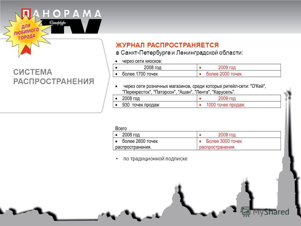 ЖУРНАЛ РАСПРОСТРАНЯЕТСЯ в Санкт-Петербурге и Ленинградской области: СИСТЕМА РАСПРОСТРАНЕНИЯ по традиционной подписке