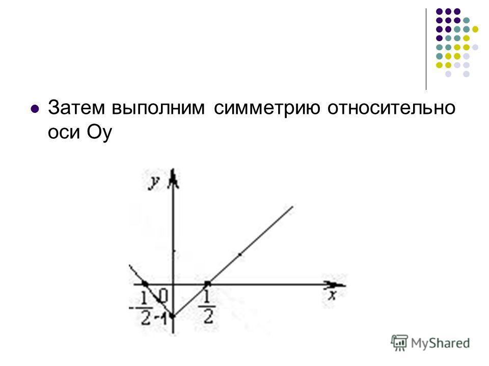 Затем выполним симметрию относительно оси Оу