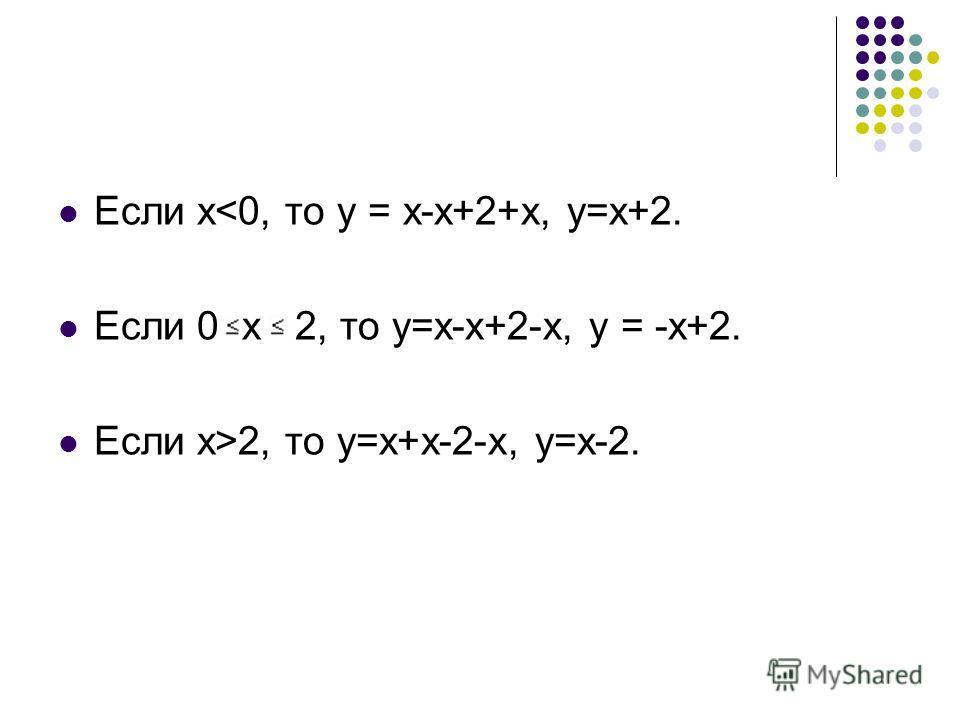 Если х2, то у=х+х-2-х, у=х-2.