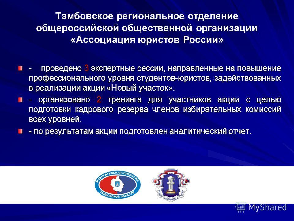 Тамбовское региональное отделение общероссийской общественной организации «Ассоциация юристов России» - проведено 3 экспертные сессии, направленные на повышение профессионального уровня студентов-юристов, задействованных в реализации акции «Новый уча