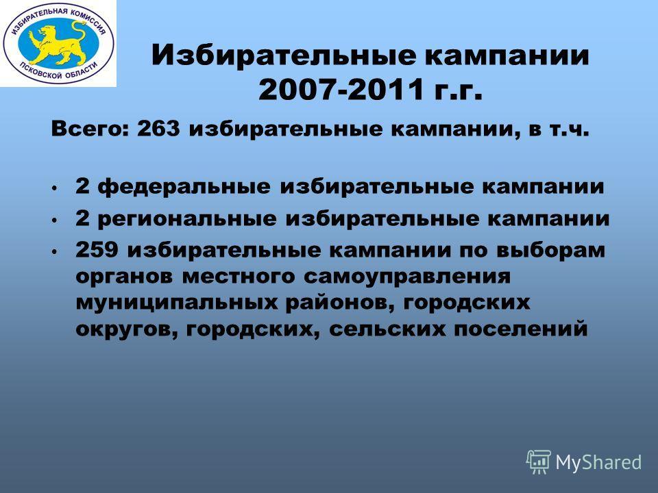 Избирательные кампании 2007-2011 г.г. Всего: 263 избирательные кампании, в т.ч. 2 федеральные избирательные кампании 2 региональные избирательные кампании 259 избирательные кампании по выборам органов местного самоуправления муниципальных районов, го