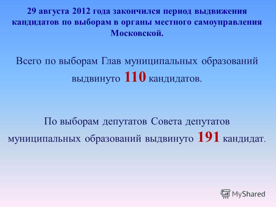 29 августа 2012 года закончился период выдвижения кандидатов по выборам в органы местного самоуправления Московской. Всего по выборам Глав муниципальных образований выдвинуто 110 кандидатов. По выборам депутатов Совета депутатов муниципальных образов