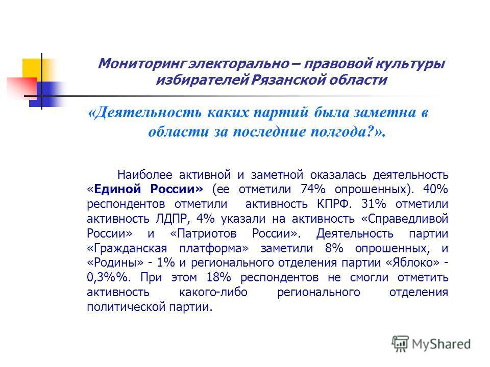 Мониторинг электорально – правовой культуры избирателей Рязанской области «Деятельность каких партий была заметна в области за последние полгода?». Наиболее активной и заметной оказалась деятельность «Единой России» (ее отметили 74% опрошенных). 40%