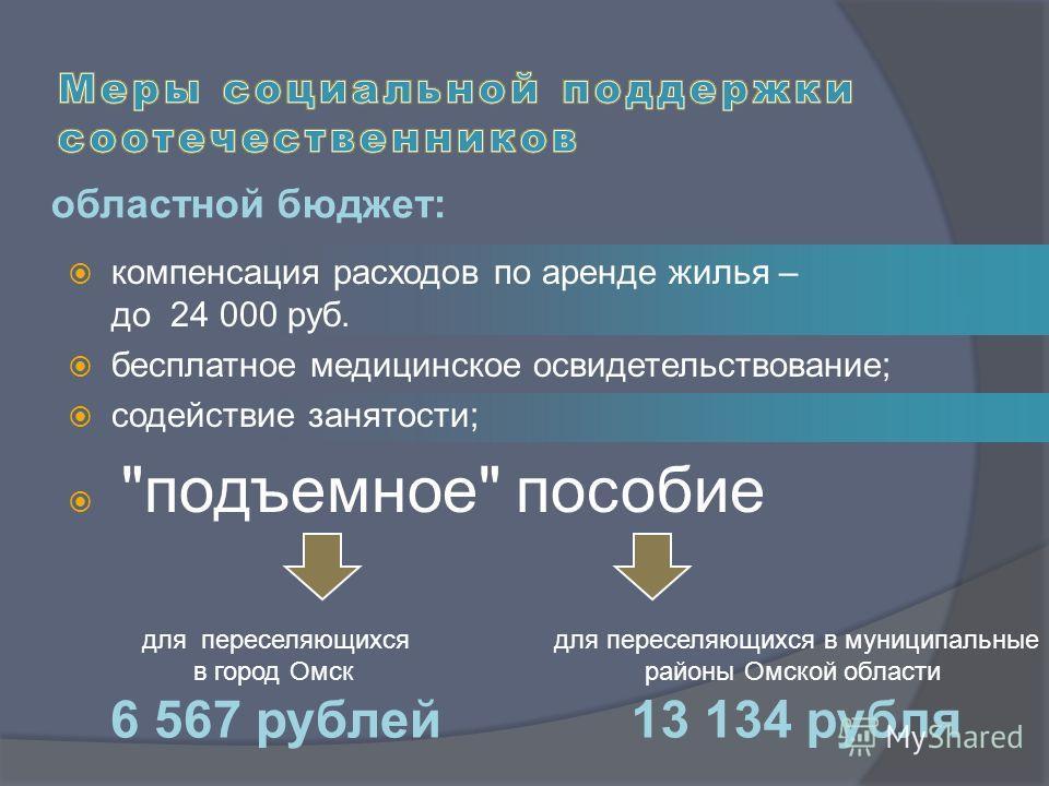 компенсация расходов по аренде жилья – до 24 000 руб. бесплатное медицинское освидетельствование; содействие занятости;