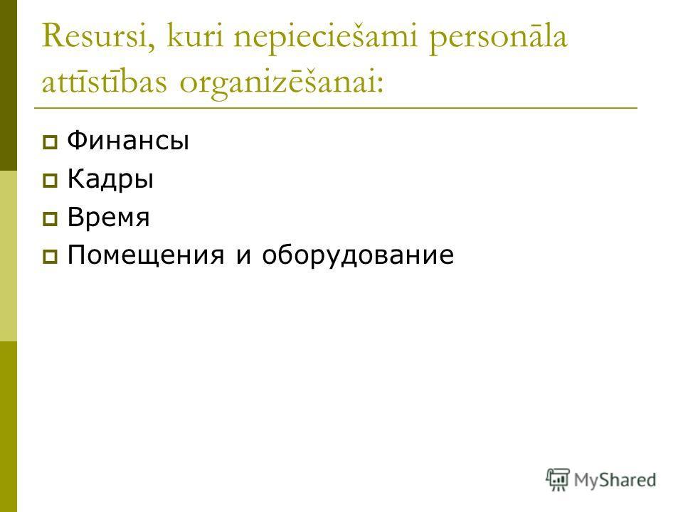 Resursi, kuri nepieciešami personāla attīstības organizēšanai: Финансы Кадры Время Помещения и оборудование