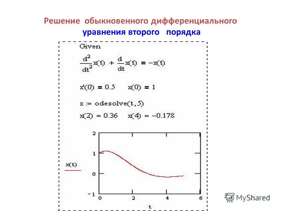 Решение обыкновенного дифференциального уравнения второго порядка
