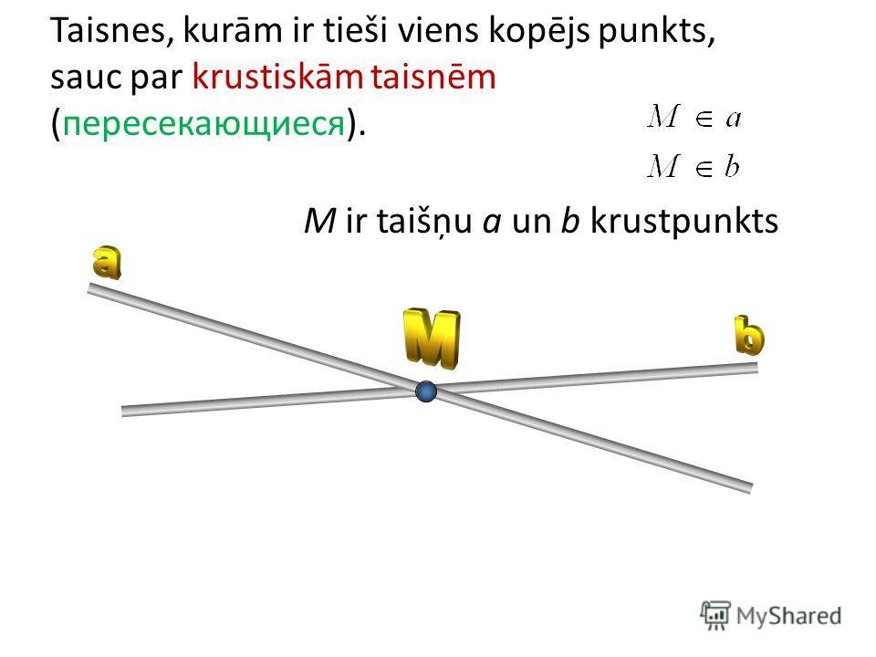 Taisnes, kurām ir tieši viens kopējs punkts, sauc par krustiskām taisnēm (пересекающиеся). M ir taišņu a un b krustpunkts