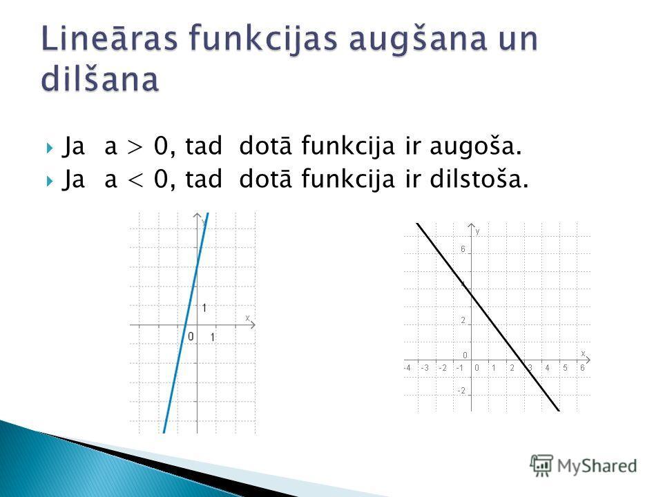 Jaa > 0, tad dotā funkcija ir augoša. Jaa < 0, tad dotā funkcija ir dilstoša.