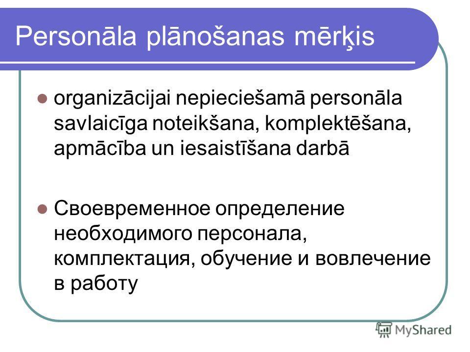 Personāla plānošanas mērķis organizācijai nepieciešamā personāla savlaicīga noteikšana, komplektēšana, apmācība un iesaistīšana darbā Своевременное определение необходимого персонала, комплектация, обучение и вовлечение в работу