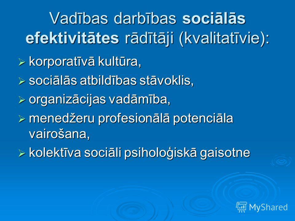 Vadības darbības sociālās efektivitātes rādītāji (kvalitatīvie): korporatīvā kultūra, korporatīvā kultūra, sociālās atbildības stāvoklis, sociālās atbildības stāvoklis, organizācijas vadāmība, organizācijas vadāmība, menedžeru profesionālā potenciāla