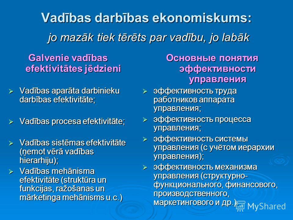Vadības darbības ekonomiskums: jo mazāk tiek tērēts par vadību, jo labāk Galvenie vadības efektivitātes jēdzieni Vadības aparāta darbinieku darbības efektivitāte; Vadības aparāta darbinieku darbības efektivitāte; Vadības procesa efektivitāte; Vadības