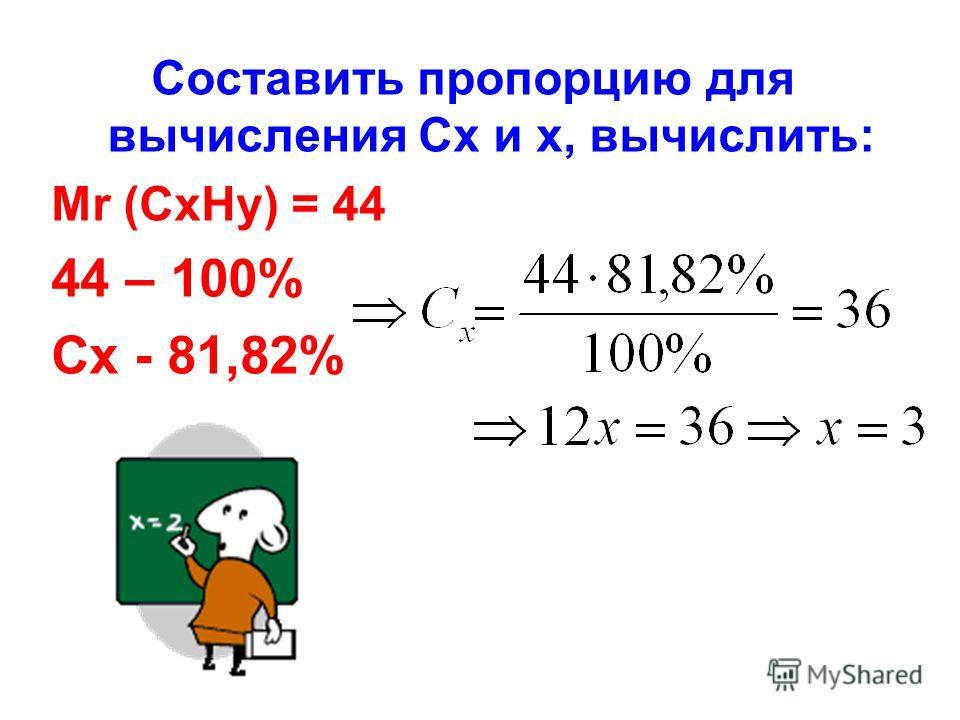 Составить пропорцию для вычисления Cx и х, вычислить: Mr (CxHy) = 44 44 – 100% Cx - 81,82%