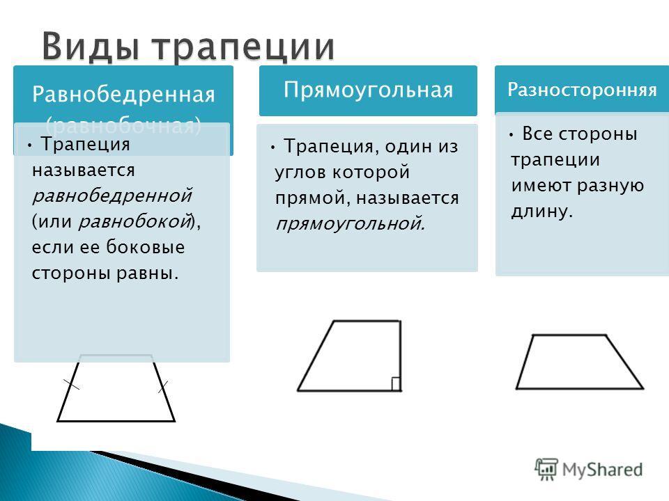 Равнобедренная (равнобочная) Трапеция называется равнобедренной (или равнобокой), если ее боковые стороны равны. Прямоугольная Трапеция, один из углов которой прямой, называется прямоугольной. Разносторонняя Все стороны трапеции имеют разную длину.
